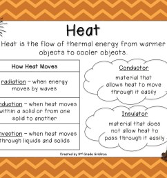 heat energy [ 1066 x 800 Pixel ]