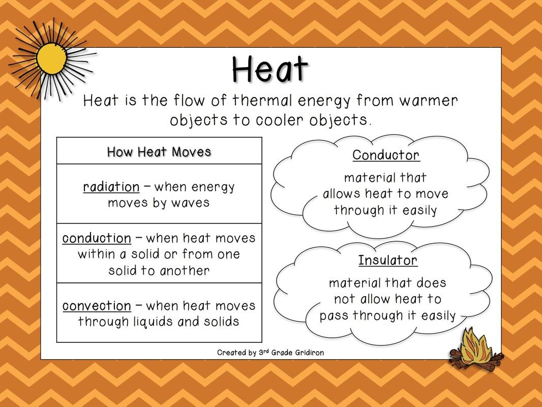 hight resolution of heat energy