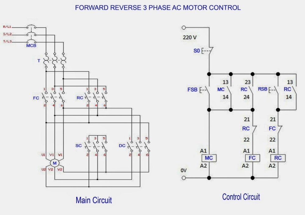medium resolution of wiring diagram for forward reverse three phase motor wiring diagram toolbox