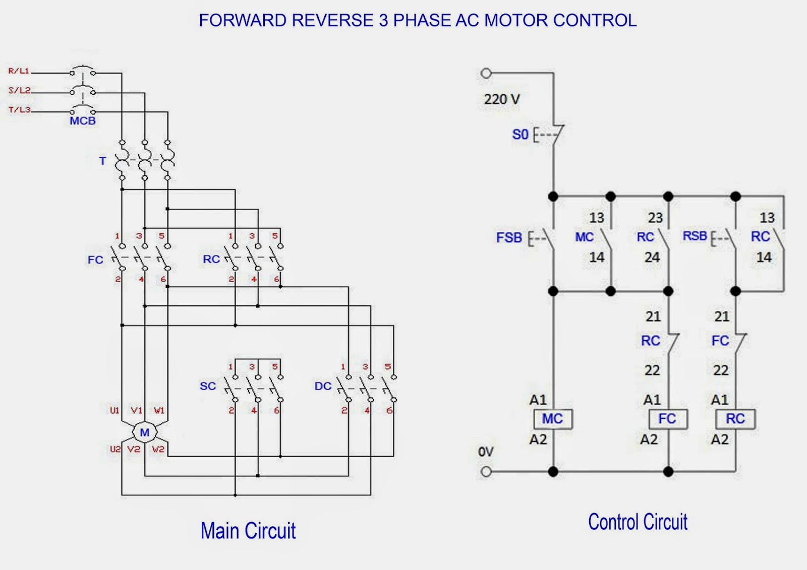 hight resolution of wiring diagram for forward reverse three phase motor wiring diagram toolbox