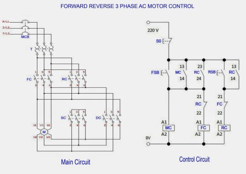 small resolution of wiring diagram for forward reverse three phase motor wiring diagram toolbox