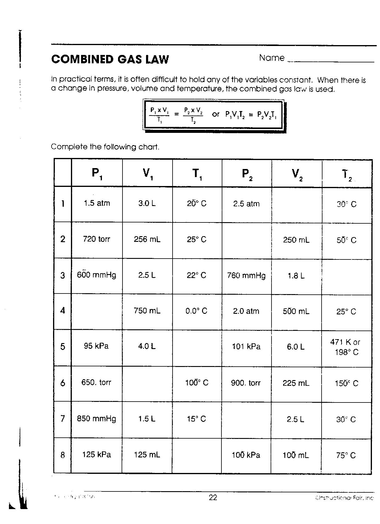 Worksheet Combined Gas Law Worksheet Answers Worksheet