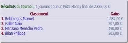 resultat tournoi