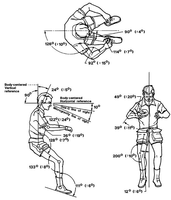 Neutral body posture (NBP) assumed by atronaut im the microgravity