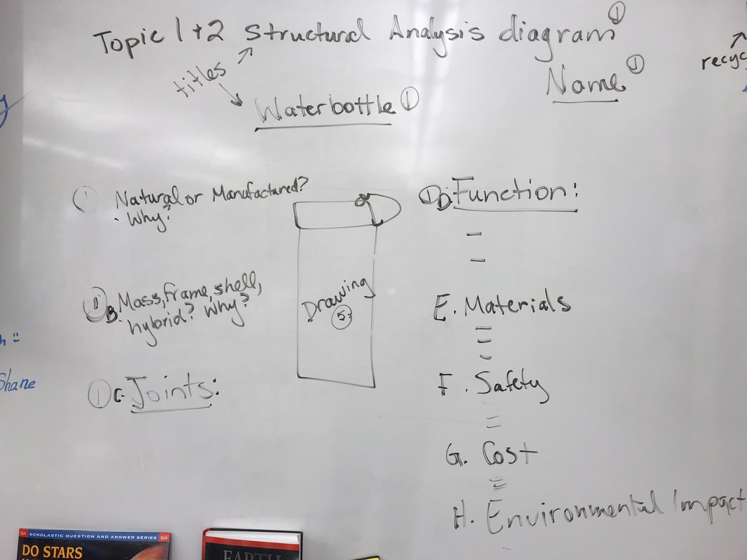 T1 Amp 2 Understanding Structures