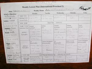 Lesson Plans Forms Templates Texas PDAS Madeline Hunters Model Lessons Links Ideas Resources