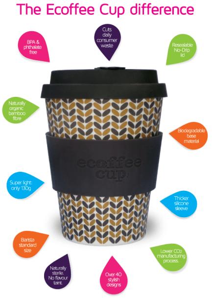 ecoffee-cup-sa