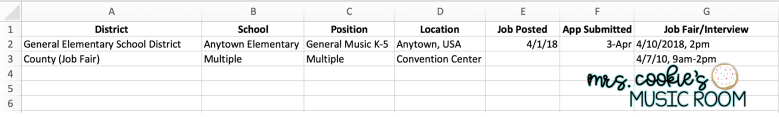 job search excel spreadsheet