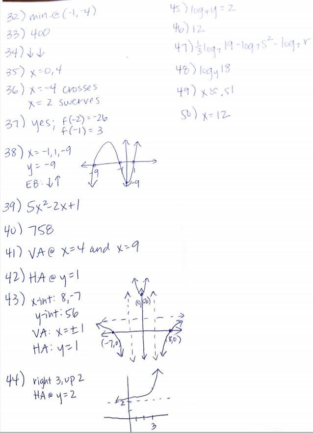 MRS. CUNDIFF'S MATH CLASS PAGE: KELLY.CUNDIFF@JEFFERSON