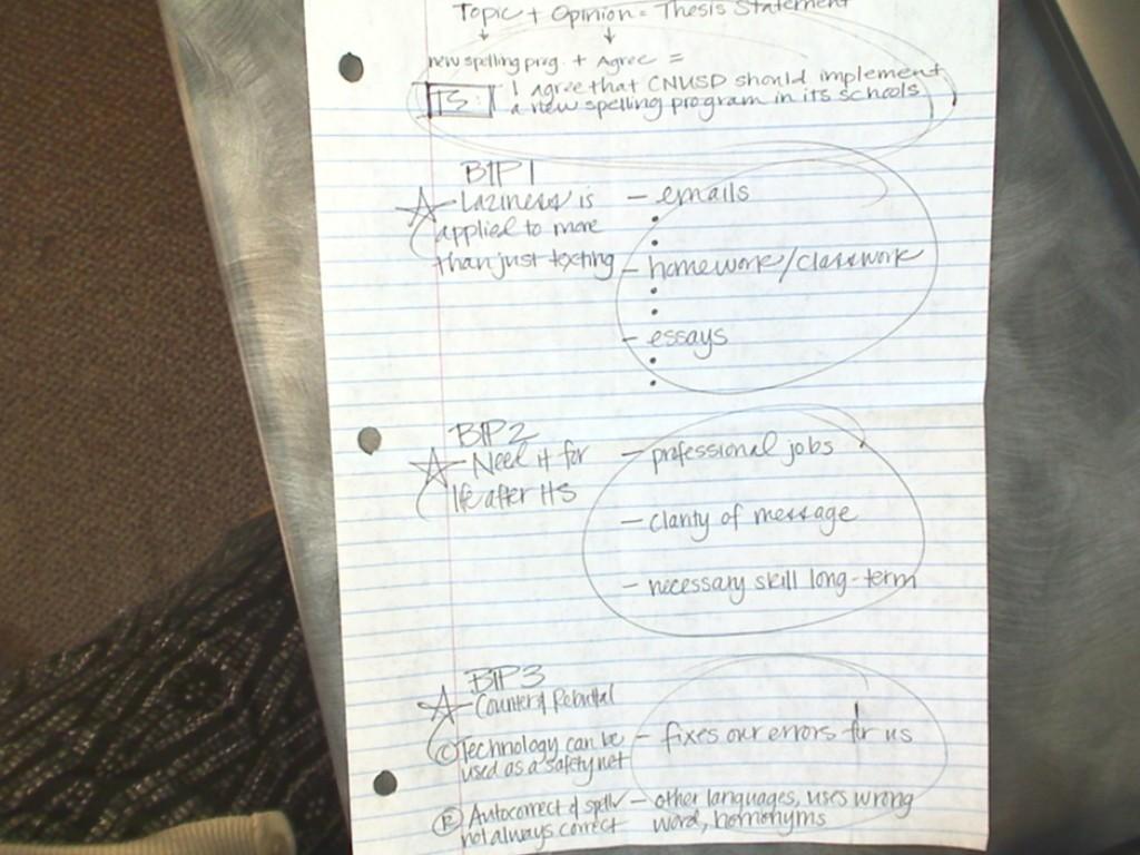Argumentative Thesis Statement Worksheet