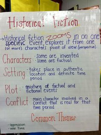 also historical fiction mrs doerre   fifth grade rh mrsdoerre th weebly