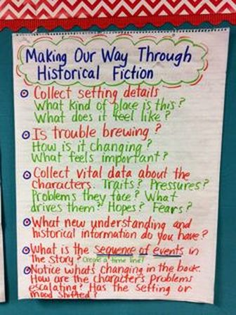 Elements of historical fiction also mrs doerre   fifth grade rh mrsdoerre th weebly