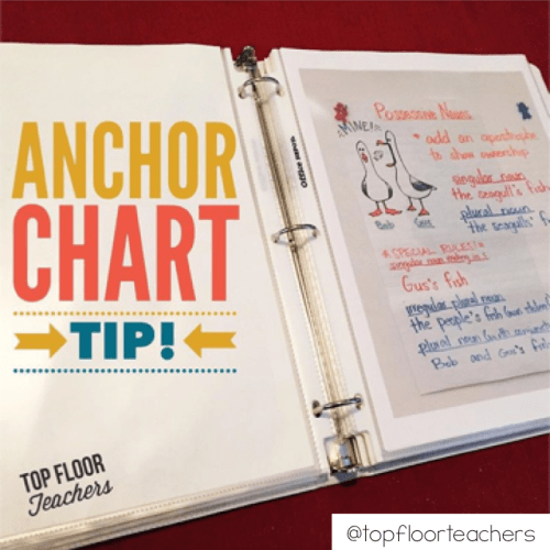 Hack for storing anchor charts and keeping them in a center