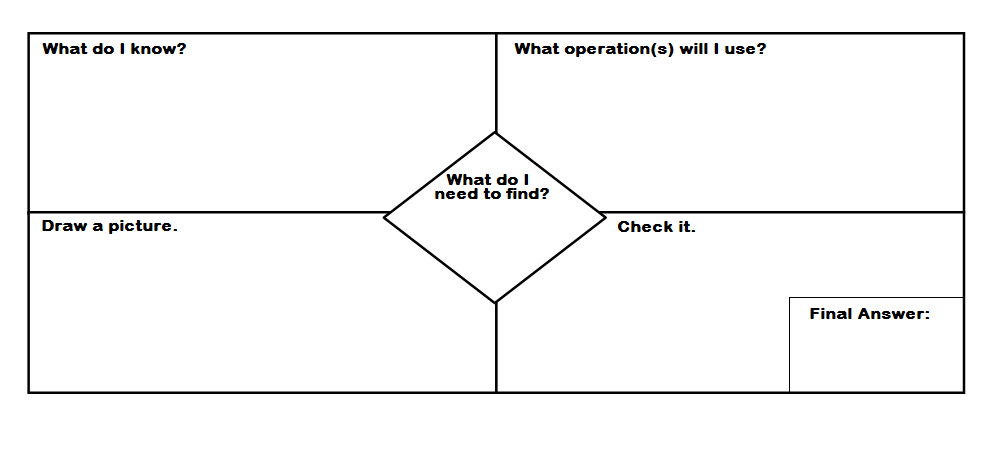 Math Problem Solving Templates