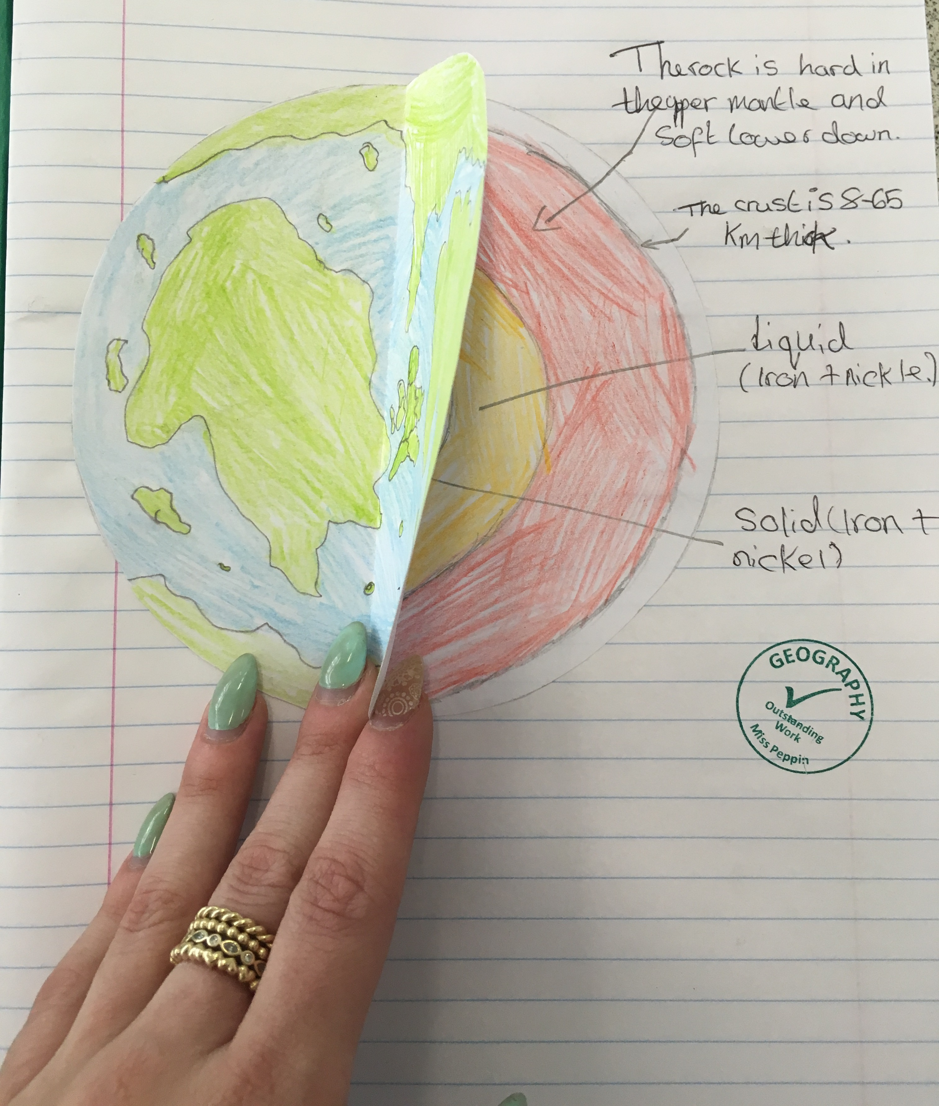structure of the earth diagram winnebago wiring diagrams foldable mrs geography an interactive introduction to plate tectonics in my classroom begins with students creating a