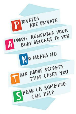 NSPCC's Underwear Rule_Talk PANTS