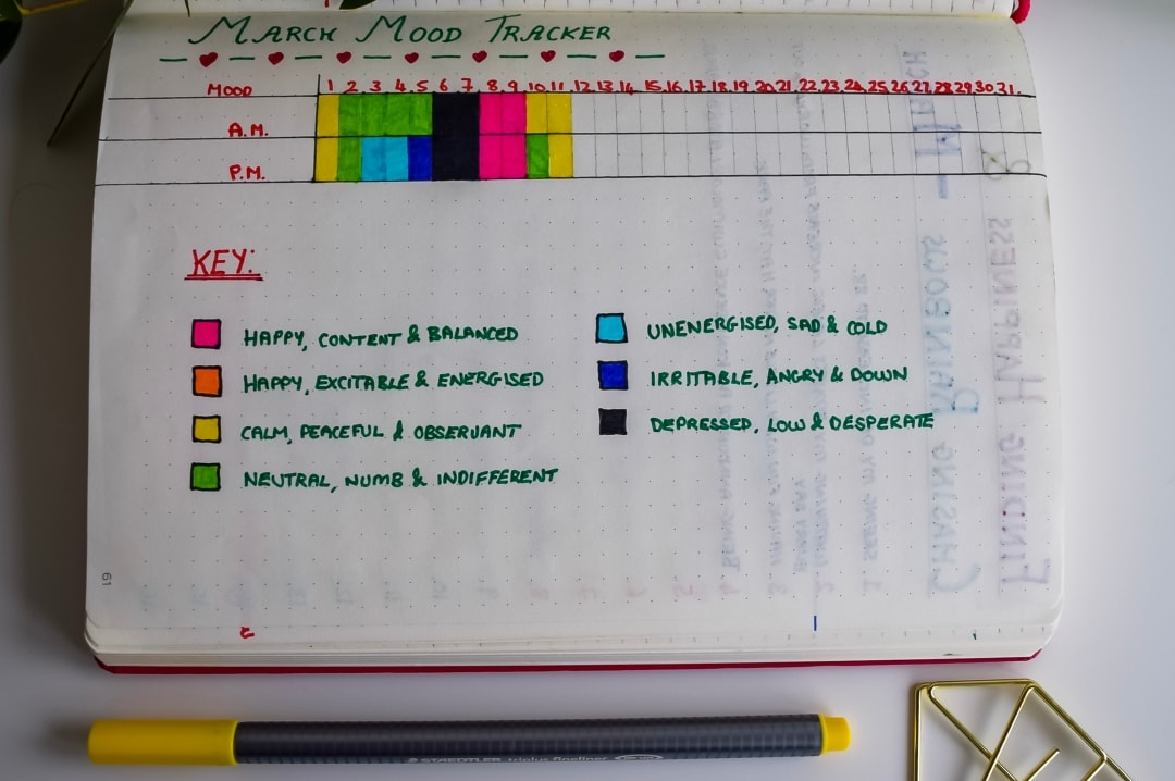 A photograph of my monthly mood tracker from my monthly spreads in my bullet journal - My Monthly Bullet Journal Set-up- Mrs H's favourite things