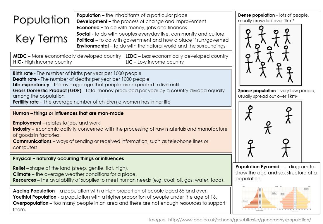 Resource Population Study Mat