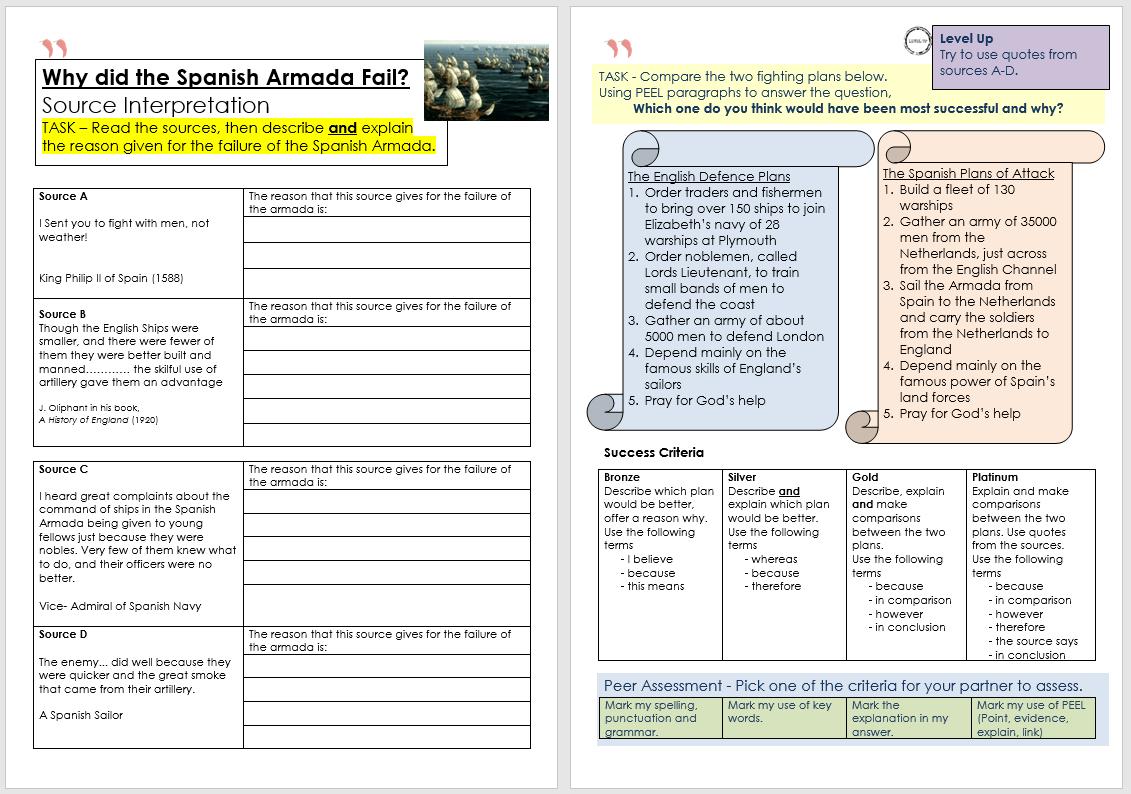 Resource – Spanish Armada Double Lesson Mrs Humanities