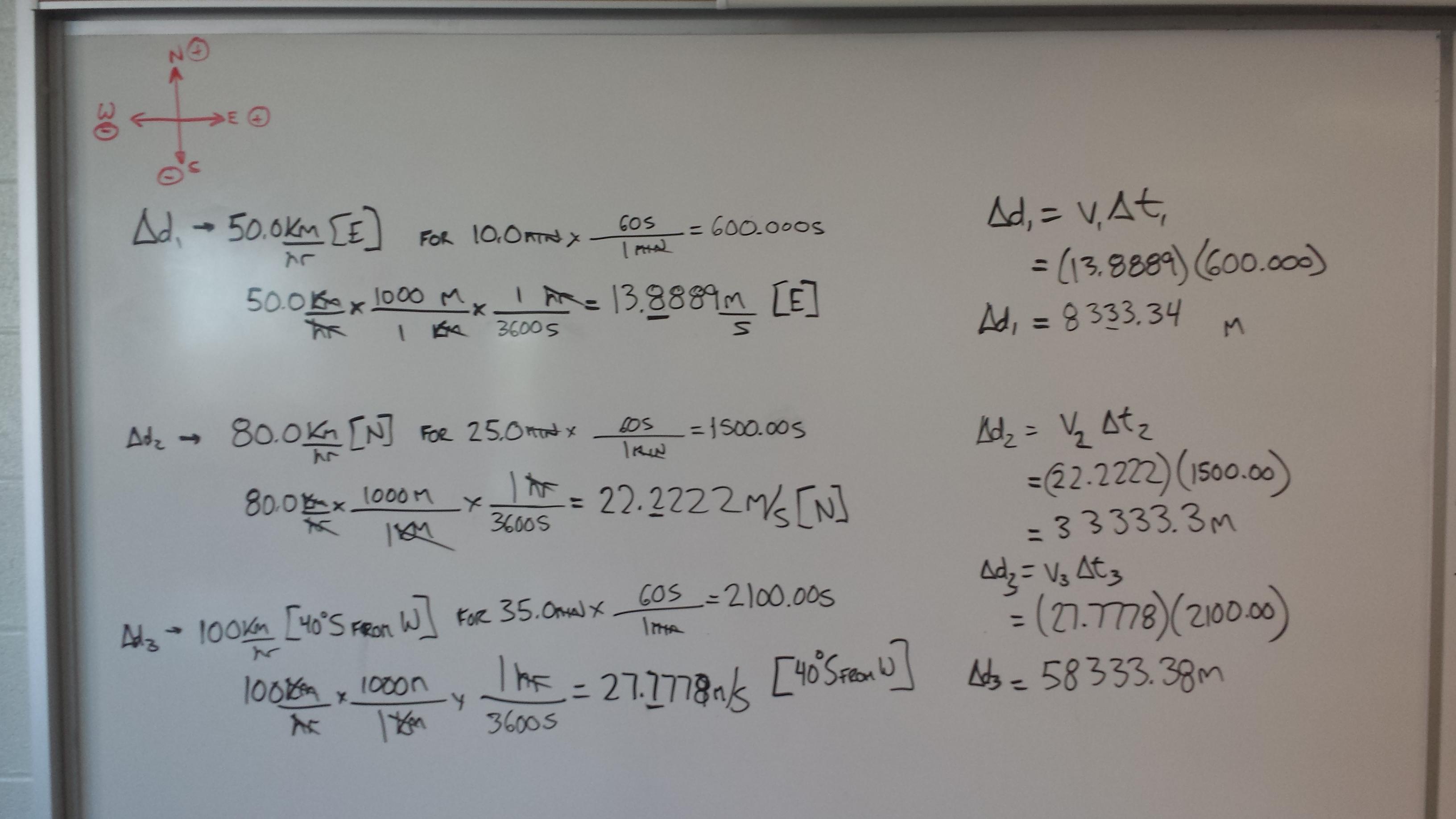 4u Physics