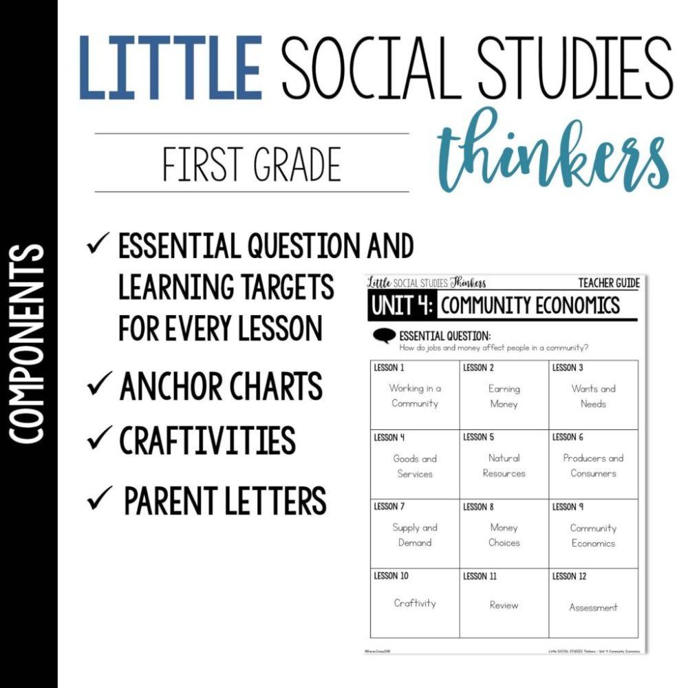 medium resolution of First Grade Social Studies – Mrs Jones's Class