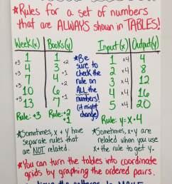 Math - Mrs. Martin's Classroom Website [ 1067 x 800 Pixel ]