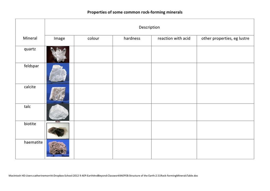 9 Earth Structure Wk2
