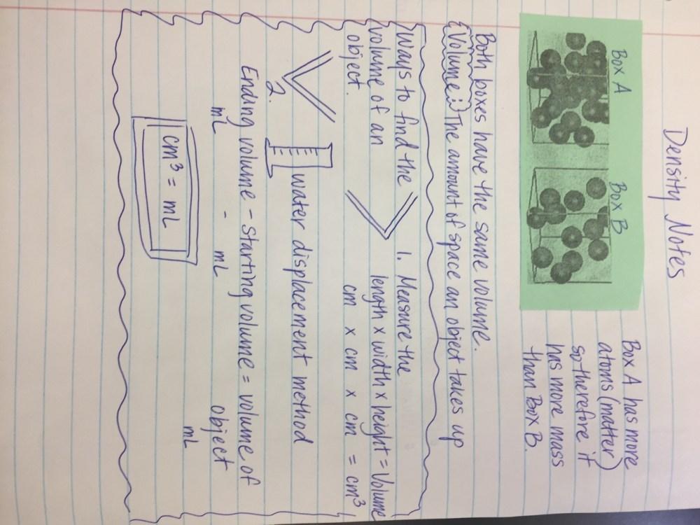 medium resolution of Mrs. Nicolai's Science Class - 8th Grade