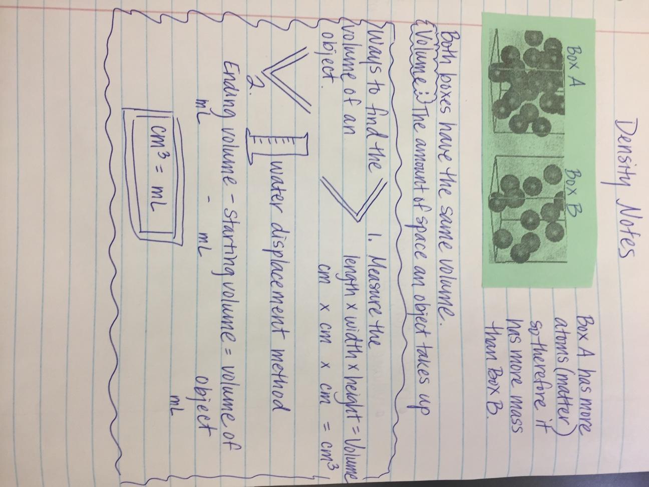 hight resolution of Mrs. Nicolai's Science Class - 8th Grade