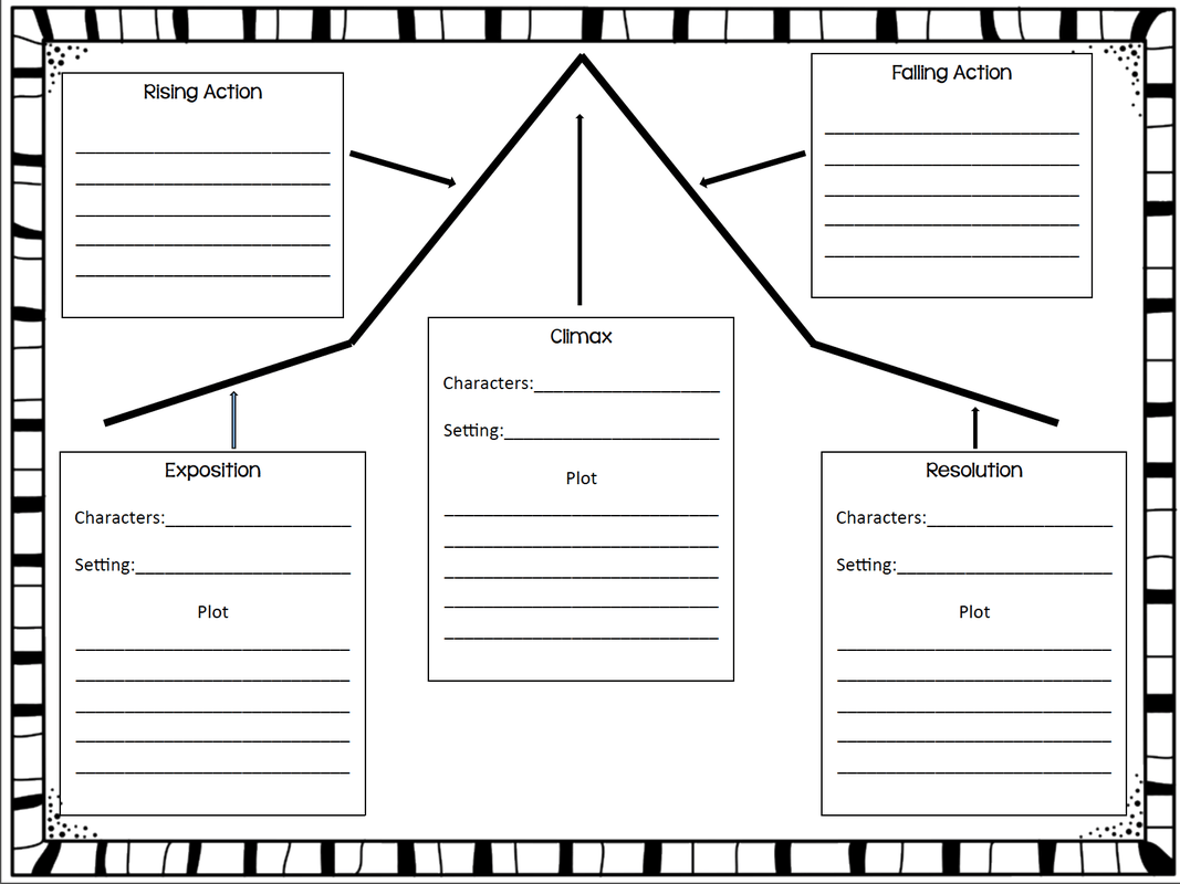 Worksheet Story Elements Worksheet Worksheet Fun