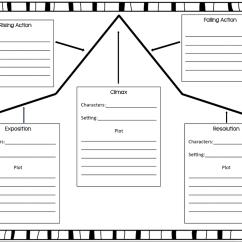 Plot Diagram Activity 1950 Ford Car Wiring Worksheet Elements Of A Story Grass Fedjp