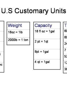 Customary units of measurment picture conversions also measurement mrs reid   crew rh mrsreidscrew weebly