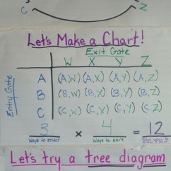 Probability Tree Diagram Without Replacement Fender Jazz Bass Wiring Math Problems Worksheet - Worksheets Word Problem Wedocabletree ...