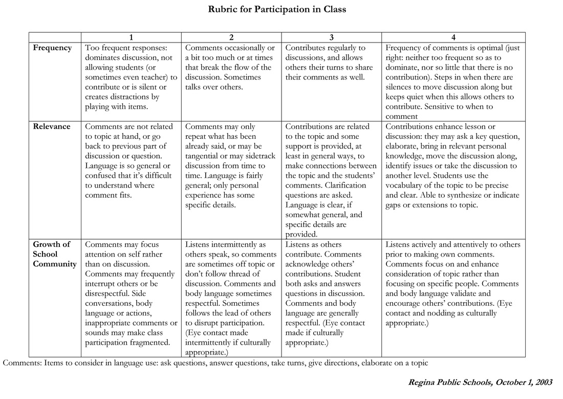 Spanish translation of 'essay'