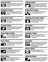 Safety Symbols - Mrs. Toriz' Biology Website :)