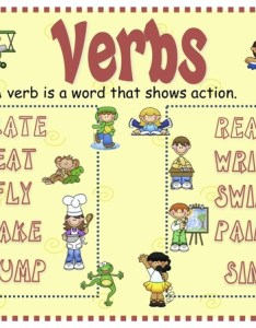 Verb also verbs mrs warner   learning community rh mrswarnerarlington weebly