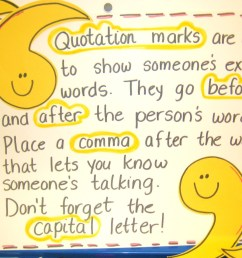 Dialogue Using Quotation Marks - Mrs. Warner's Learning Community [ 1107 x 1600 Pixel ]