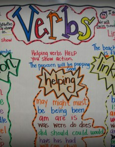 Verb anchor charts also verbs mrs warner   learning community rh mrswarnerarlington weebly
