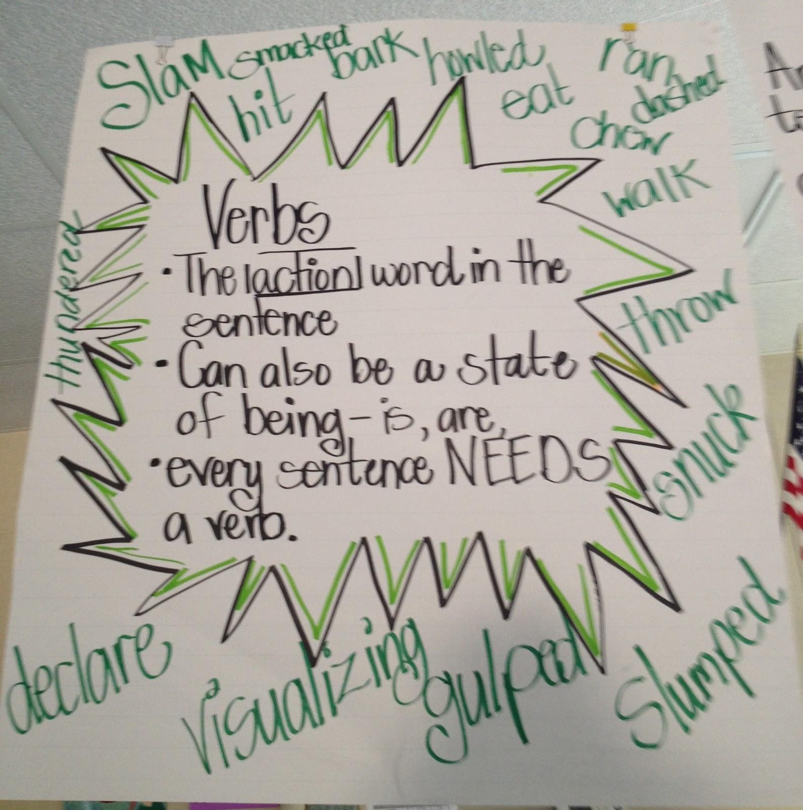 hight resolution of Verbs - Mrs. Warner's Learning Community