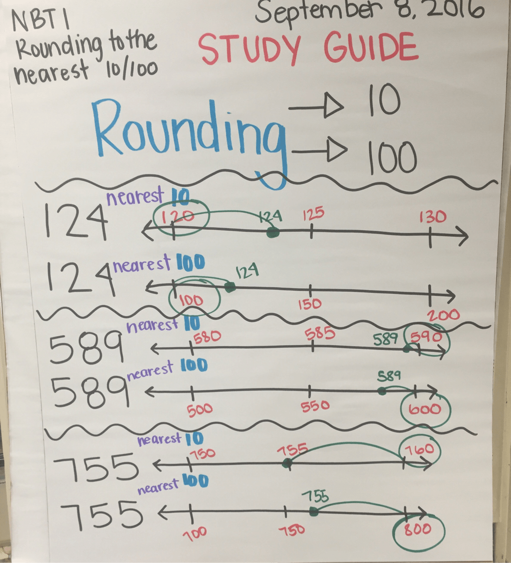 Nbt 1 Rounding To The Nearest 10 Or 100