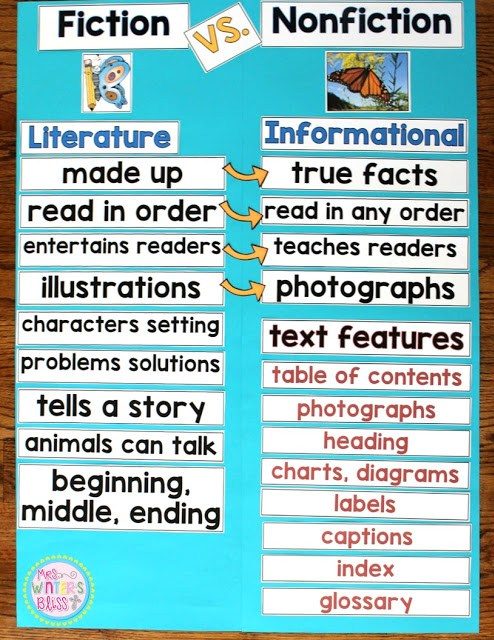 Comparing Fiction and Nonfiction anchor chart
