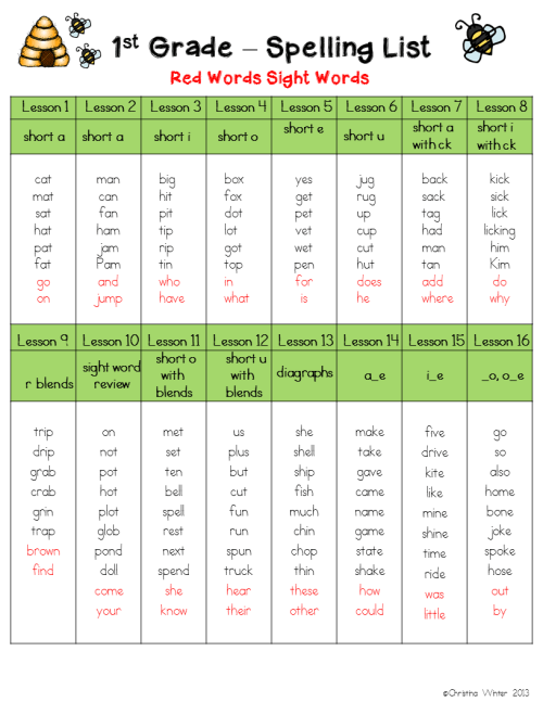 small resolution of 1st Grade Spelling Word Lists EDITABLE {year long} - Mrs. Winter's Bliss