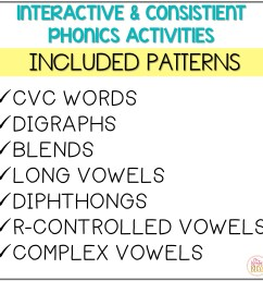 Word Ladders - Printable and Digital Phonics Activities - for distance  learning - Mrs. Winter's Bliss [ 2400 x 2400 Pixel ]