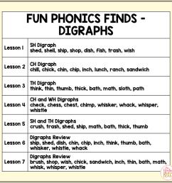 Digraph Phonemic Awareness Activities - Digraph Phonics Activities - Mrs.  Winter's Bliss [ 1499 x 1499 Pixel ]