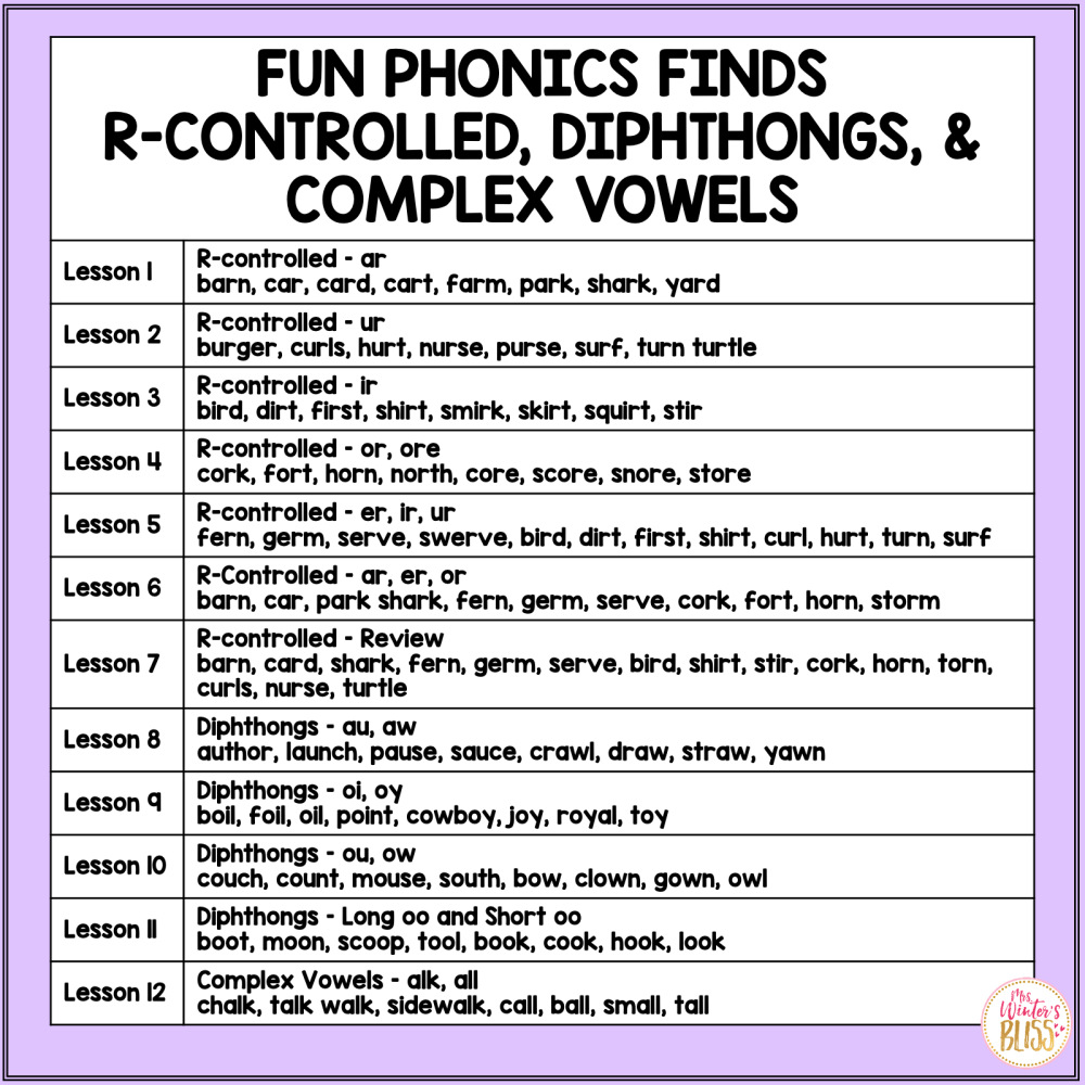 medium resolution of R-Controlled Vowel \u0026 Diphthong Phonemic Awareness \u0026 Phonics Activities -  Mrs. Winter's Bliss