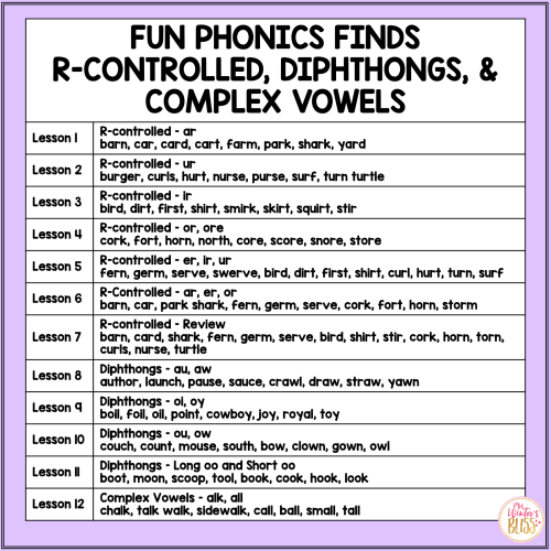 small resolution of R-Controlled Vowel \u0026 Diphthong Phonemic Awareness \u0026 Phonics Activities -  Mrs. Winter's Bliss