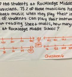 Blog Archives - Mrs. Wood's Math Class [ 768 x 1024 Pixel ]