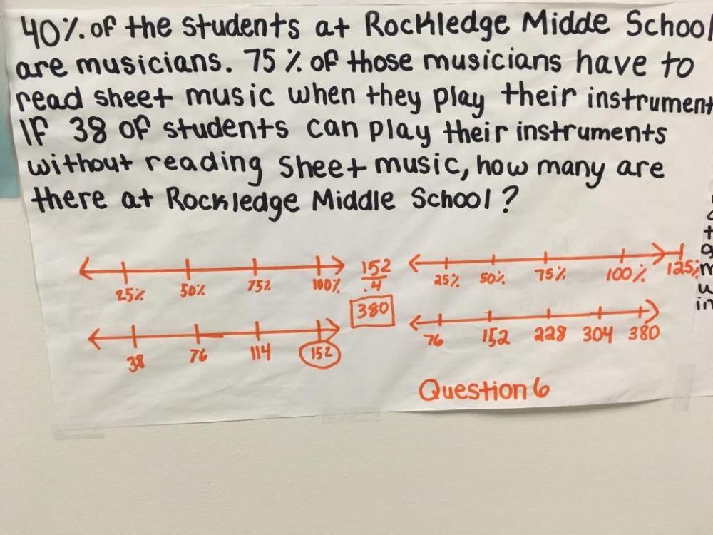 medium resolution of Blog Archives - Mrs. Wood's Math Class