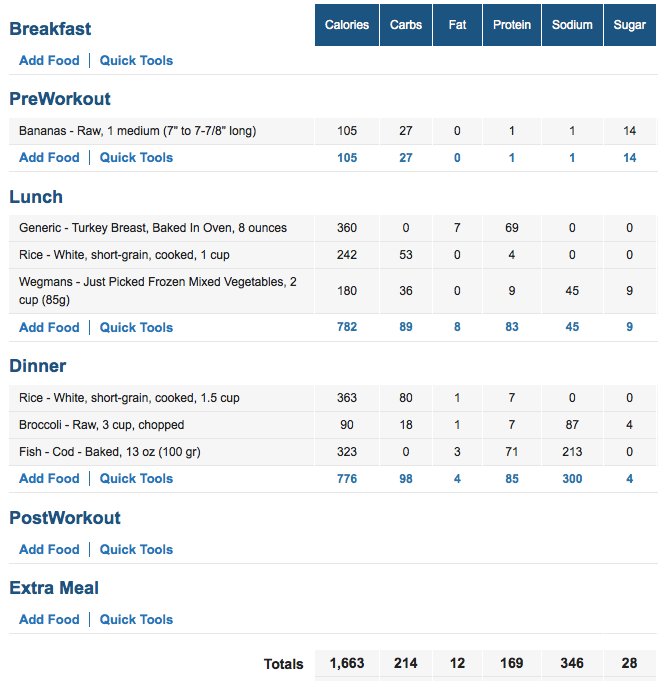 Food log of what Michael V. Moore ate in January 2015