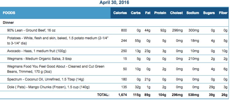 Mike's Diet Journal Entry for April 30 2016